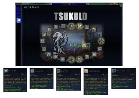 tsukulds VIRTUE TRAITS